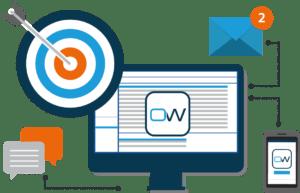 CRM customer grading illustration 350px 1   Orderwise