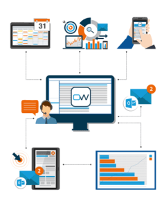 CRM Marketing 350px 1 1 | Orderwise