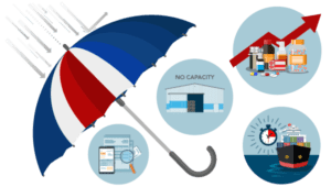 Brexit The potential impact on your supply chain and warehousing | Orderwise