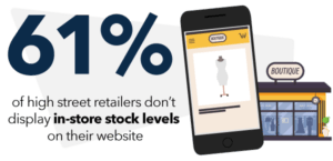 Omni Channel physical stores online 1 | Orderwise