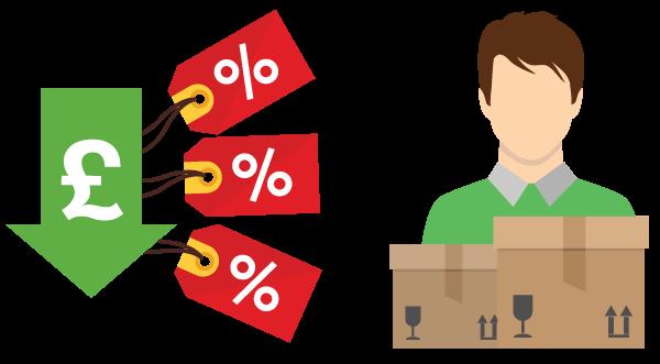 Combine Discounts | Orderwise